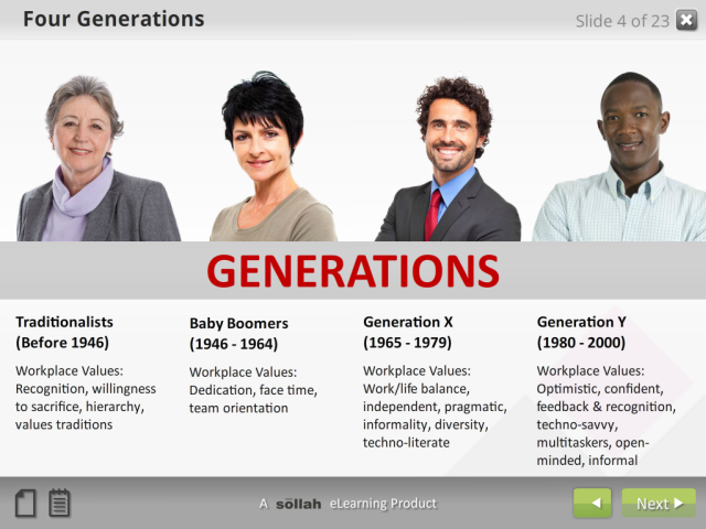 Managing Generation Y: Leading Our Future&#153: (eCourse)